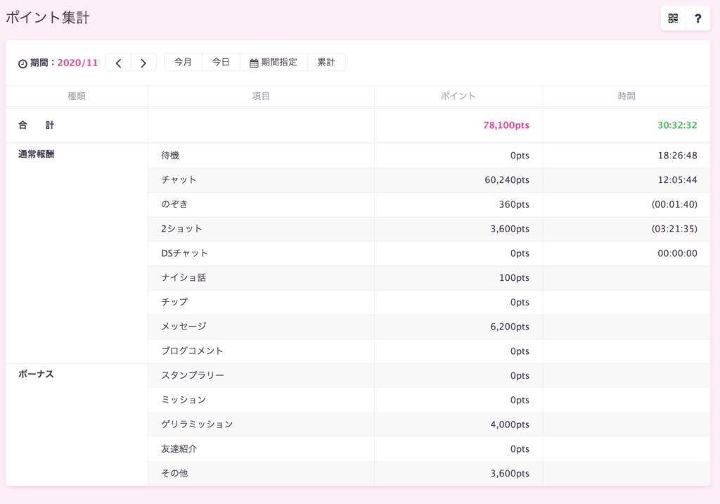 チャットレディ実践記【2020/11】